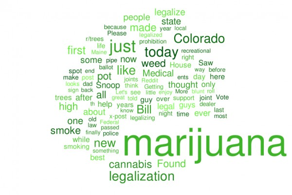 /r/trees word cloud marijuana reddit