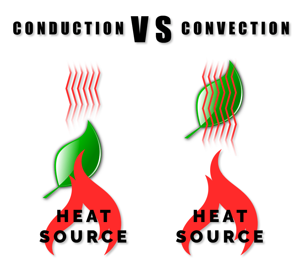 conduction vs convection