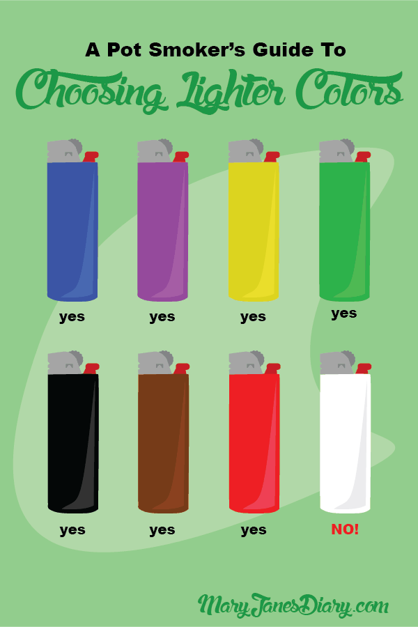 pot smokers guide lighter colors infographic