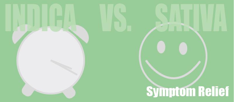 indica sativa symptom relief