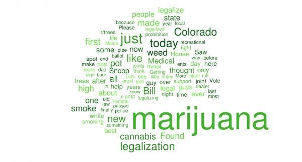 /r/trees word cloud marijuana reddit