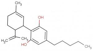Cannabidiol CBD Molecule
